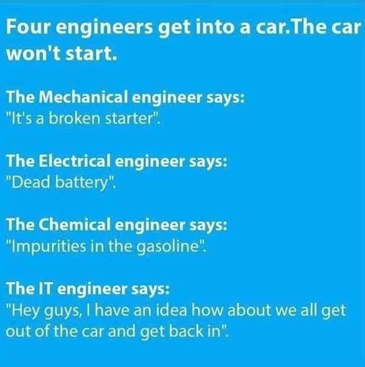 Four engineers get into a car the ar won't start